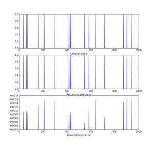 compressive_sensing_results